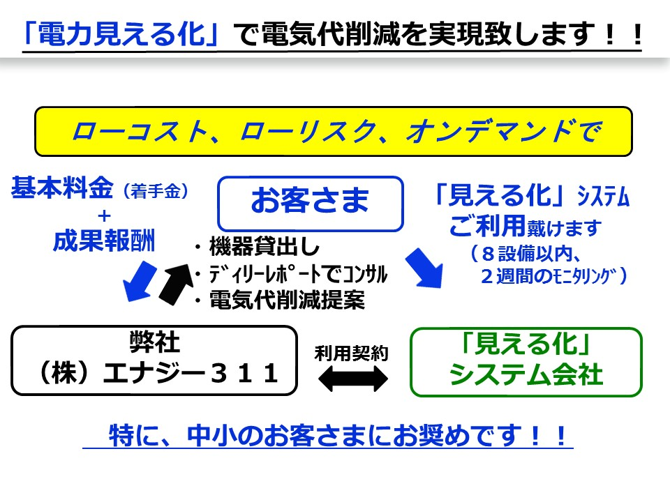 ビジネス・モデル改2
