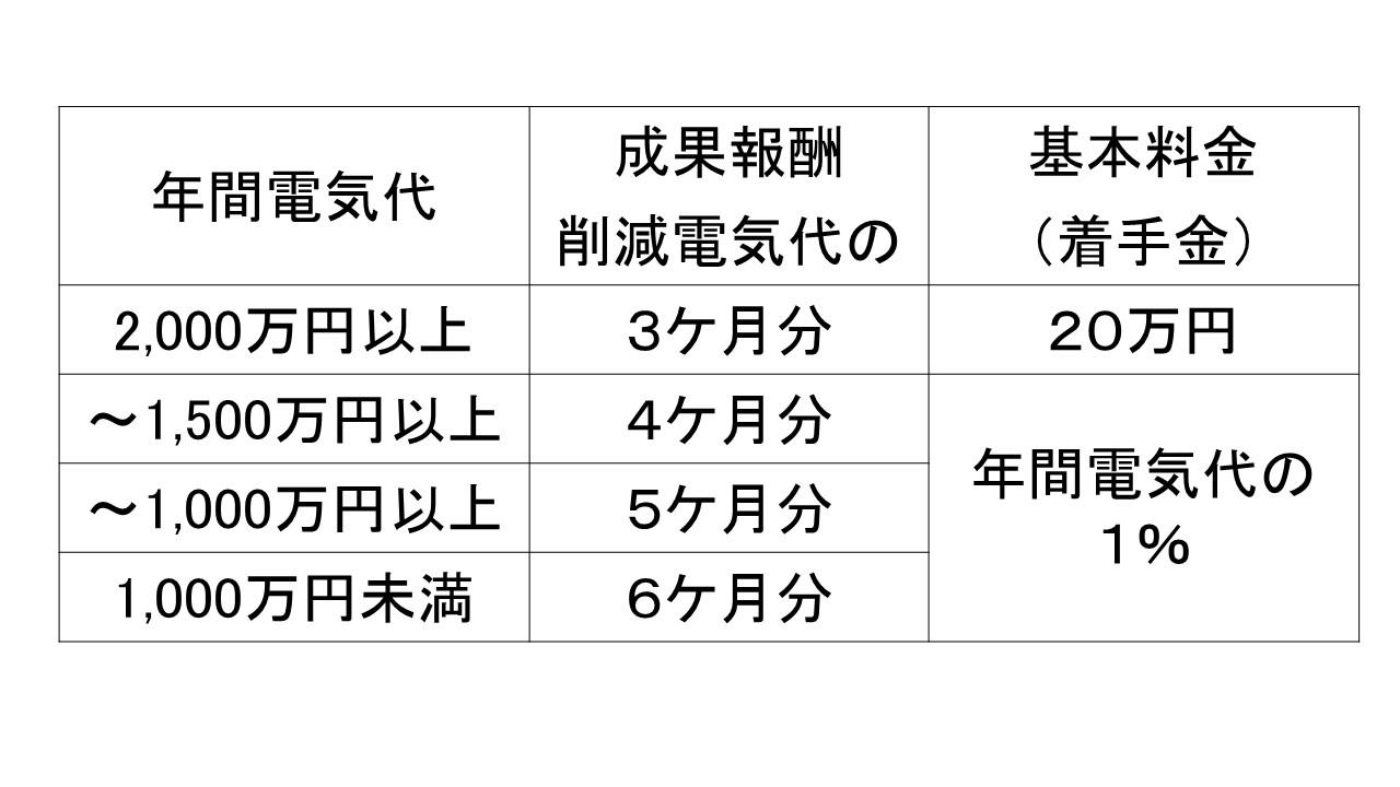 料金表20150701(簡易版)
